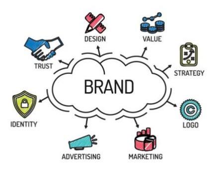 Branding Service, Branding Agency, Branding in Kaduna and Abuja, Teknize Branding and Creativity, Professional Branding Service
