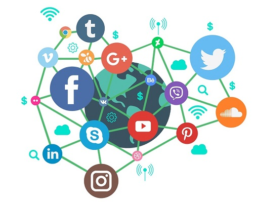 Social Media For Your Small Business and Choosing the Right Platform